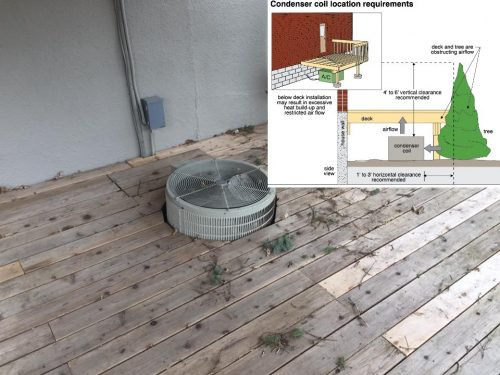 Condenser coil surrounded by deck