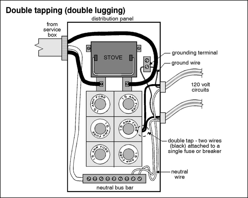 old house fuse box diagram  wiring diagrams database hear