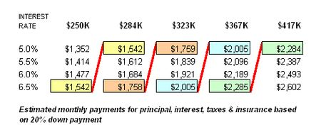 Payments-250k