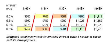 Payments-100k