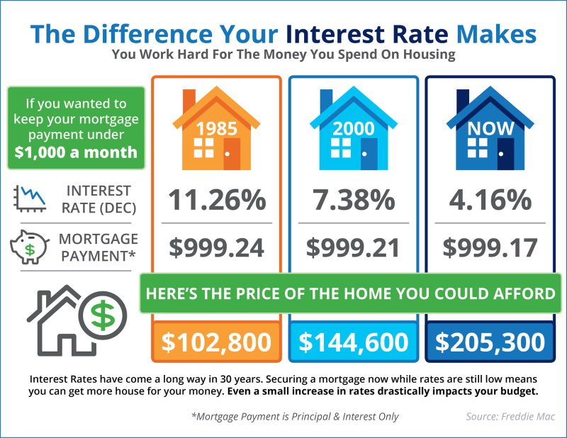 20161216-Cost-of-Interest-STM