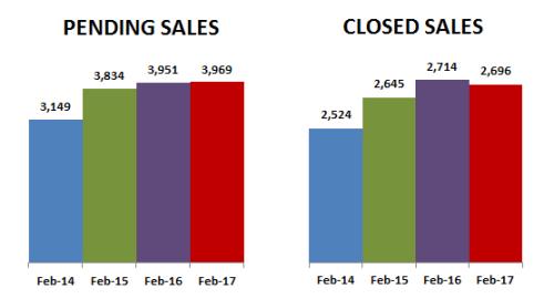 2017-02-pending-closed